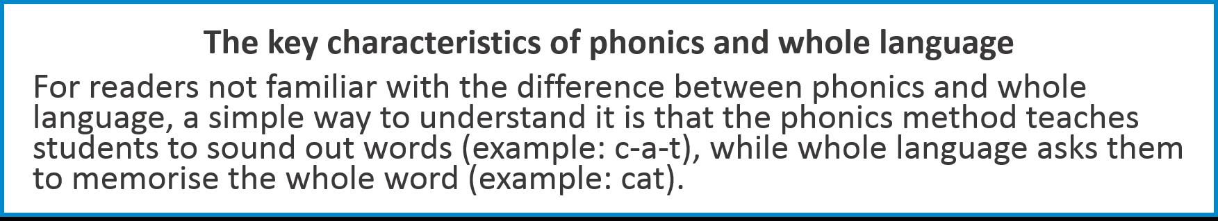 Phonics_image