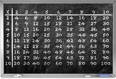 Maths Brain Builder